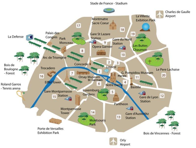 как выбрать отель в Париже - карта округов Парижа