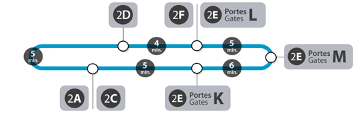 Голубой - между терминалами 2AC-2D-2F-2E с 5:00 до 23:45