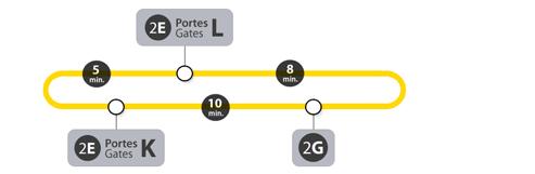 Желтый - между терминалами 2F-2E-2G-2F c 5:30 до 21:45