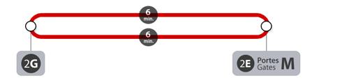 Красный - между терминалами 2G-2E с 5:30 до 02:00