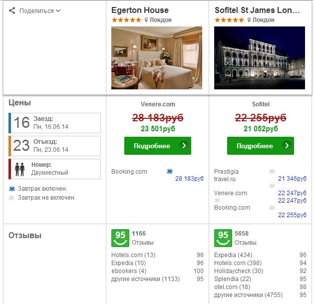 сравнение отелей на trivago.ru